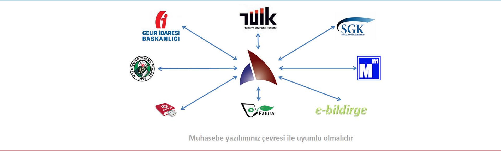 mikrokom_muhasebe_uyumlu